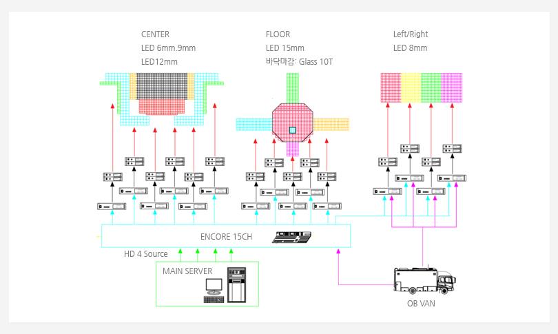 Ud504 Ub77c Uc784 Ubbf8 Ub514 Uc5b4  U0026gt   Uc0ac Uc5c5 Ubd84 Uc57c  U0026gt  Led Display Solutions